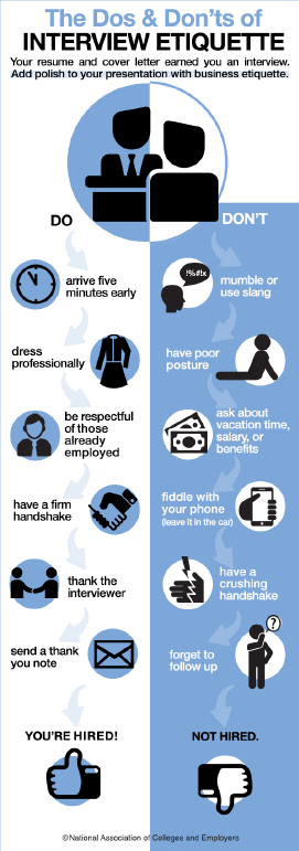 Interview do's and dont's
