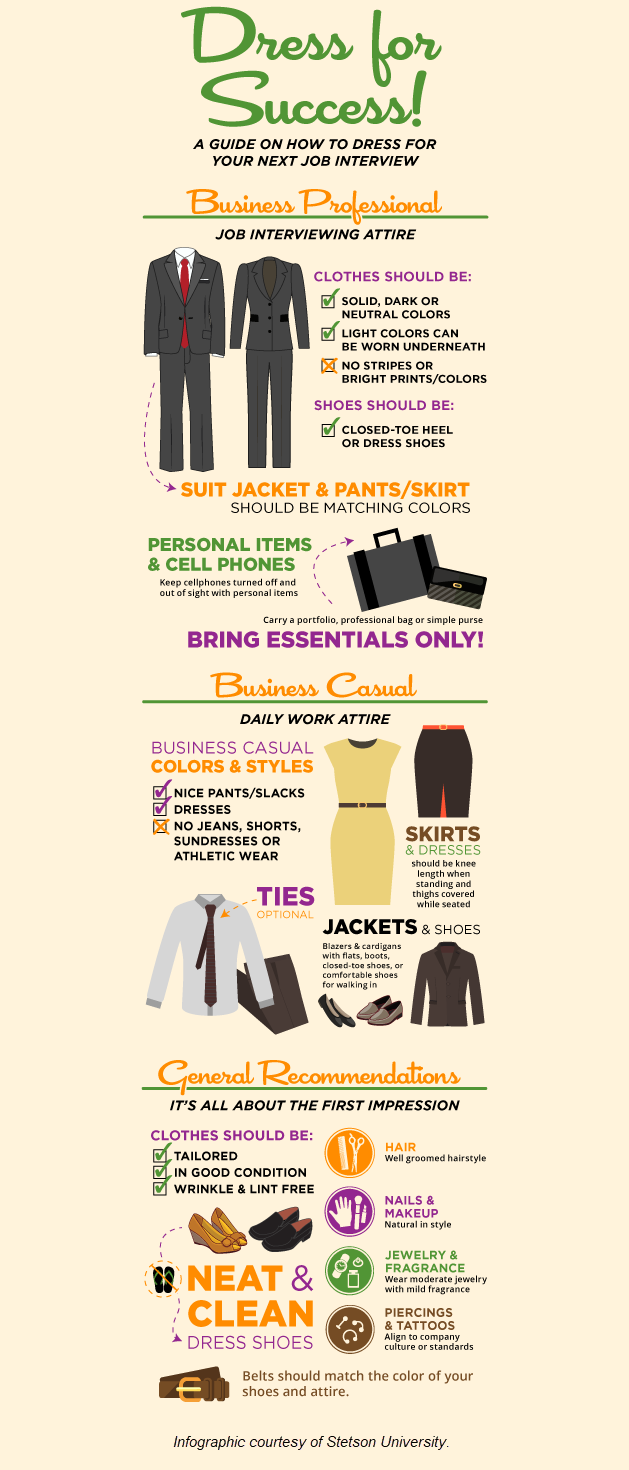 Infographic about how to dress for an interview